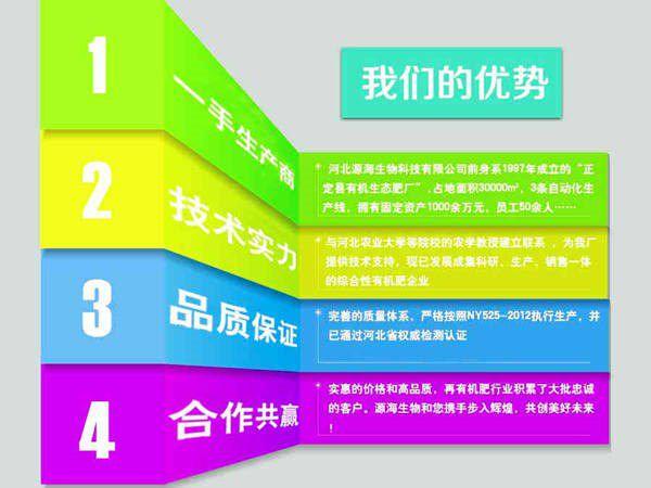 云南:化肥使用首次实现负增长